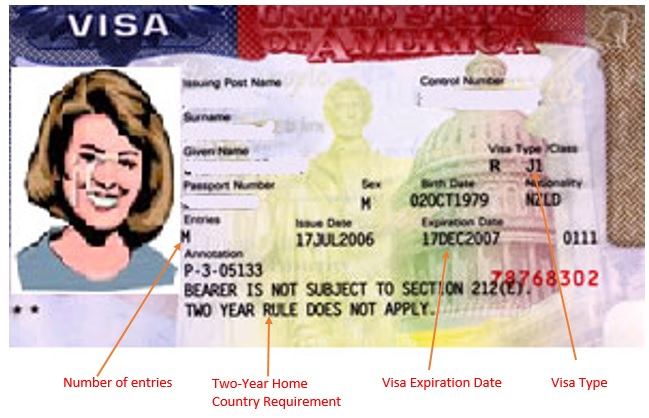 ISSS - Immigration Documents
